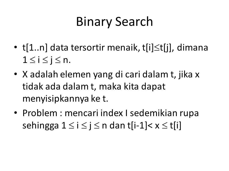Binary Search t[1..n] data tersortir menaik, t[i]t[j], dimana 1  i  j  n.